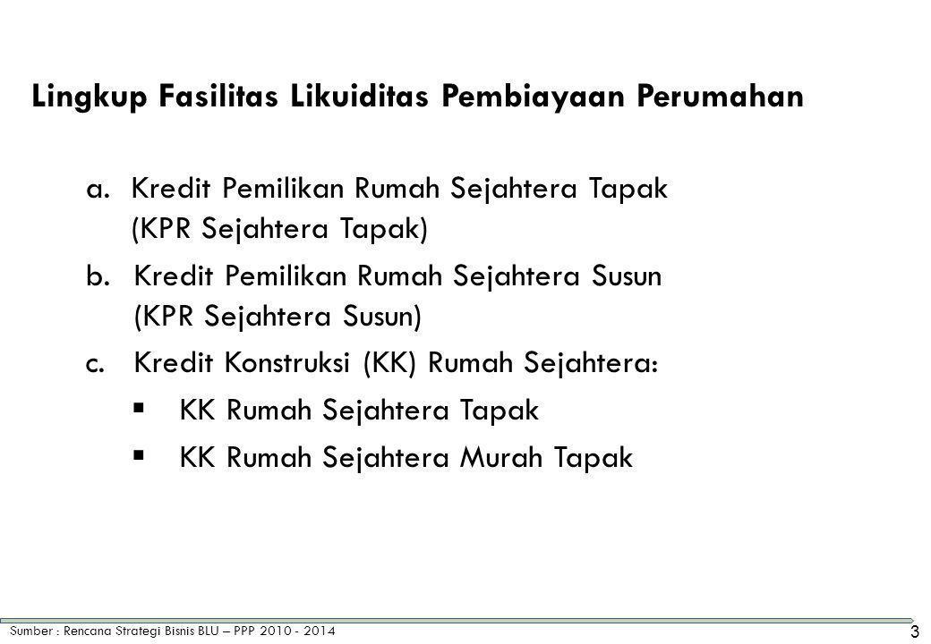 Sumber : Rencana Strategi Bisnis BLU – PPP 2010 - 2014 Lingkup Fasilitas Likuiditas Pembiayaan Perumahan 3 a.Kredit Pemilikan Rumah Sejahtera Tapak (K