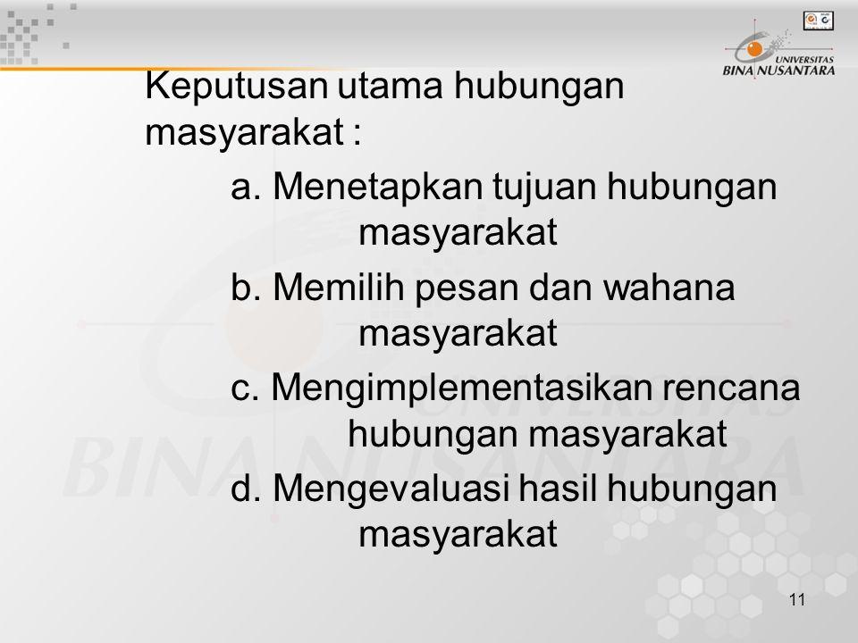 11 Keputusan utama hubungan masyarakat : a. Menetapkan tujuan hubungan masyarakat b. Memilih pesan dan wahana masyarakat c. Mengimplementasikan rencan