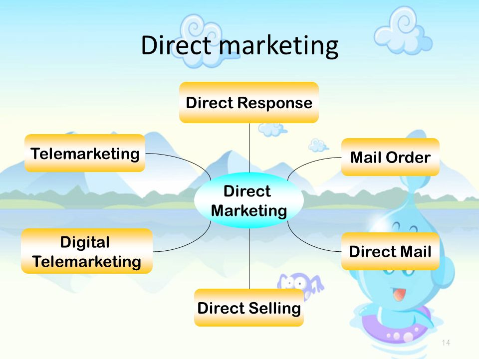 Direct marketing 14 Direct Marketing Direct Mail Mail Order Direct Response Direct Selling Telemarketing Digital Telemarketing