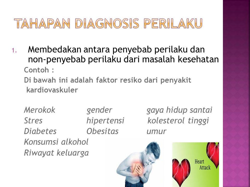 24 1. Membedakan antara penyebab perilaku dan non-penyebab perilaku dari masalah kesehatan Contoh : Di bawah ini adalah faktor resiko dari penyakit ka