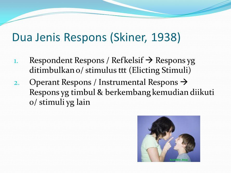 Teori S-O-R (Skiner, 1938)  Perilaku dikelompokkan : 1.
