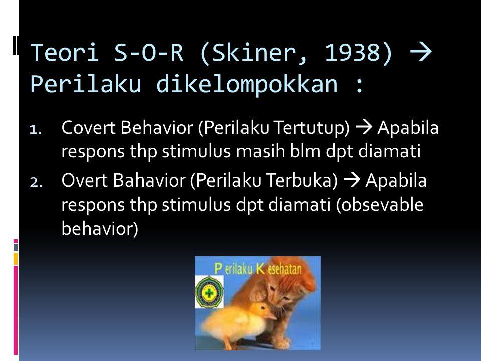 Teori S-O-R (Skiner, 1938)  Perilaku dikelompokkan : 1. Covert Behavior (Perilaku Tertutup)  Apabila respons thp stimulus masih blm dpt diamati 2. O