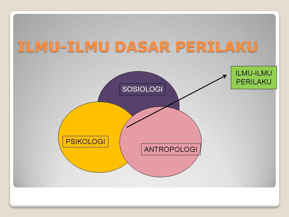 27 3.Rangking perilaku berdasarkan urgensinya Perilaku dikatakan penting jika : a.