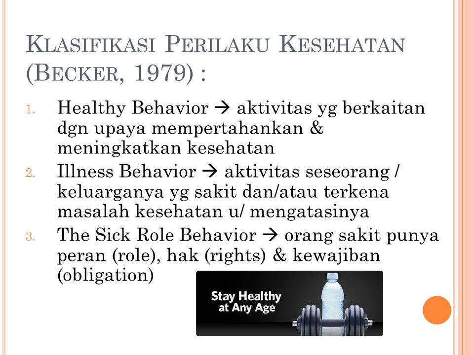 29 5.Memilih Perilaku Sasaran Penting Tidak (kurang) penting Mudah diubah 1.