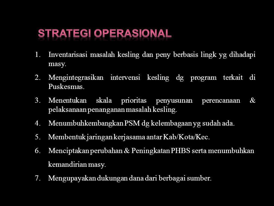 1.Inventarisasi masalah kesling dan peny berbasis lingk yg dihadapi masy. 2.Mengintegrasikan intervensi kesling dg program terkait di Puskesmas. 3.Men