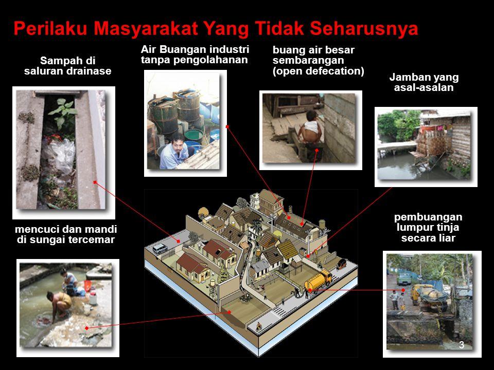 3 Perilaku Masyarakat Yang Tidak Seharusnya mencuci dan mandi di sungai tercemar Sampah di saluran drainase Air Buangan industri tanpa pengolahanan bu