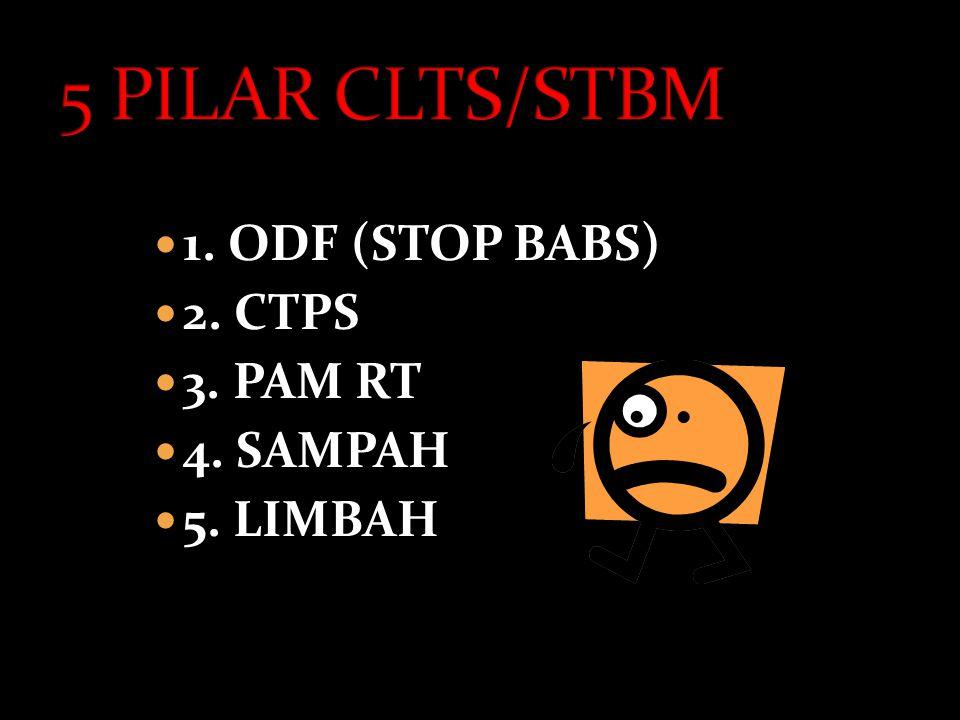  1. ODF (STOP BABS)  2. CTPS  3. PAM RT  4. SAMPAH  5. LIMBAH