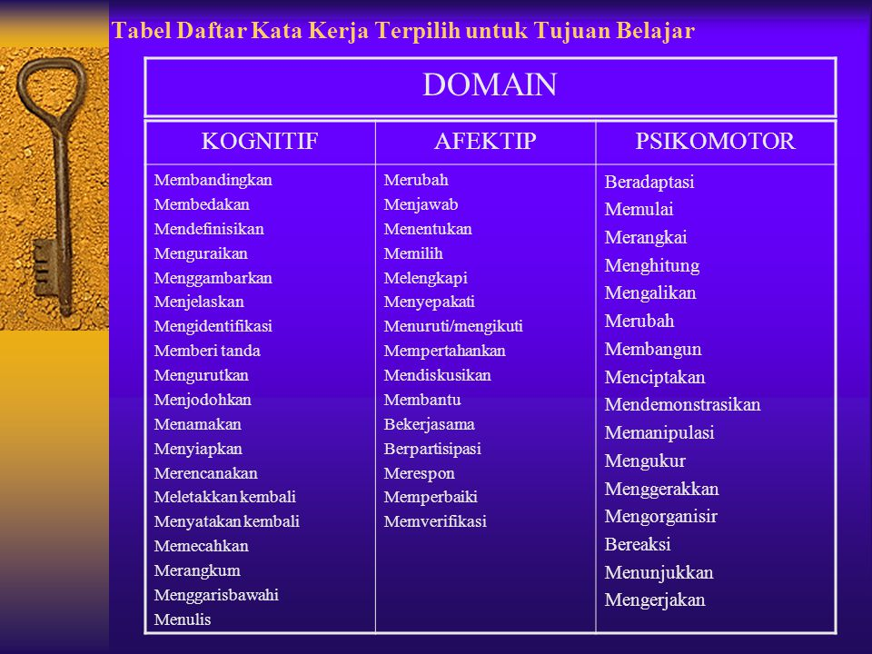 Tabel Daftar Kata Kerja Terpilih untuk Tujuan Belajar KOGNITIFAFEKTIPPSIKOMOTOR Membandingkan Membedakan Mendefinisikan Menguraikan Menggambarkan Menj