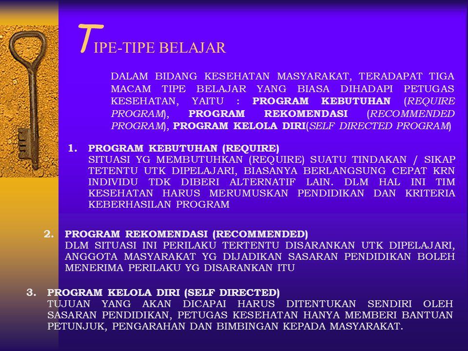T IPE-TIPE BELAJAR 1. PROGRAM KEBUTUHAN (REQUIRE) SITUASI YG MEMBUTUHKAN (REQUIRE) SUATU TINDAKAN / SIKAP TETENTU UTK DIPELAJARI, BIASANYA BERLANGSUNG