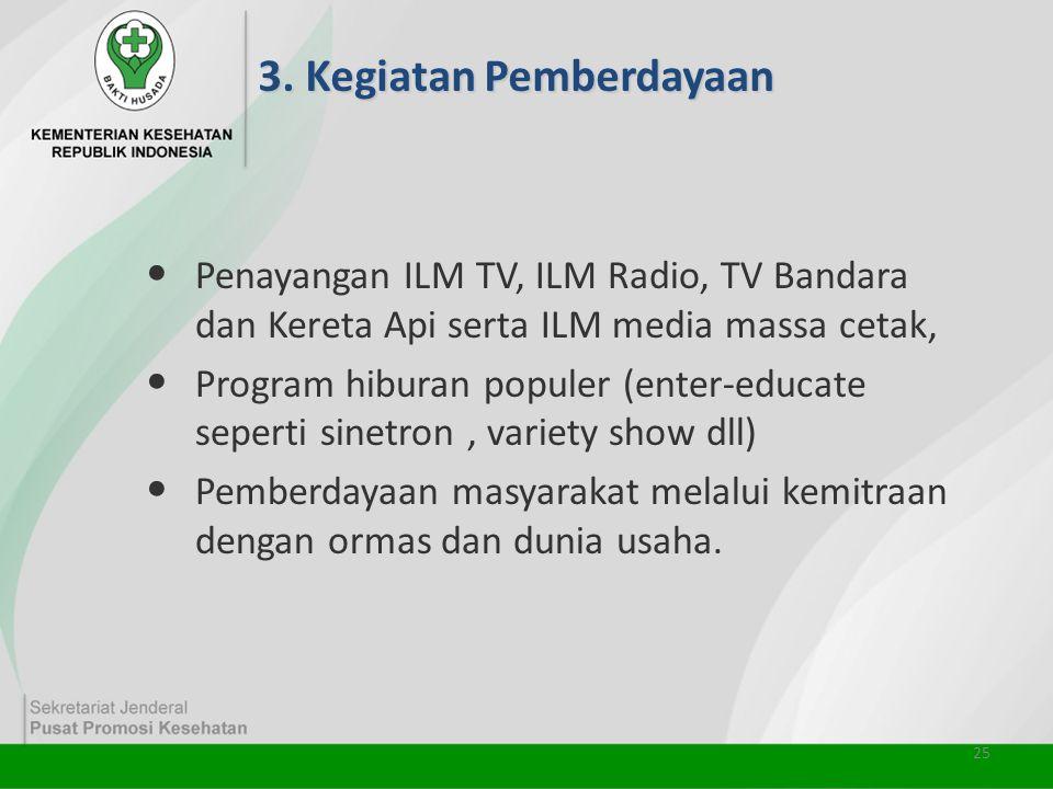25 3. Kegiatan Pemberdayaan • Penayangan ILM TV, ILM Radio, TV Bandara dan Kereta Api serta ILM media massa cetak, • Program hiburan populer (enter-ed