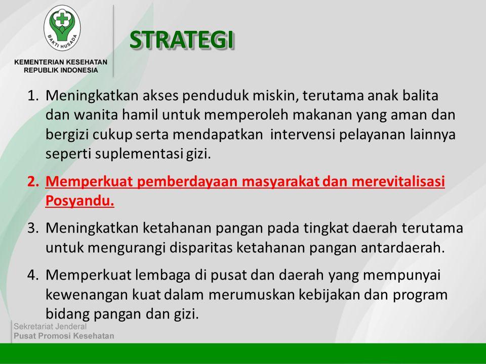 STRATEGISTRATEGI 1.Meningkatkan akses penduduk miskin, terutama anak balita dan wanita hamil untuk memperoleh makanan yang aman dan bergizi cukup sert