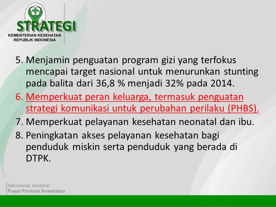 STRATEGISTRATEGI 5.Menjamin penguatan program gizi yang terfokus mencapai target nasional untuk menurunkan stunting pada balita dari 36,8 % menjadi 32