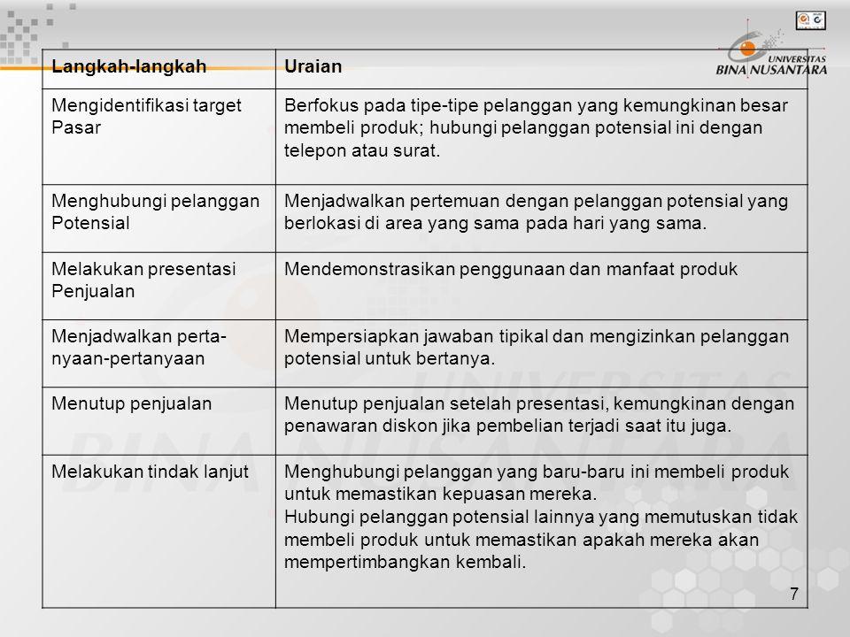 7 Langkah-langkahUraian Mengidentifikasi target Pasar Berfokus pada tipe-tipe pelanggan yang kemungkinan besar membeli produk; hubungi pelanggan poten