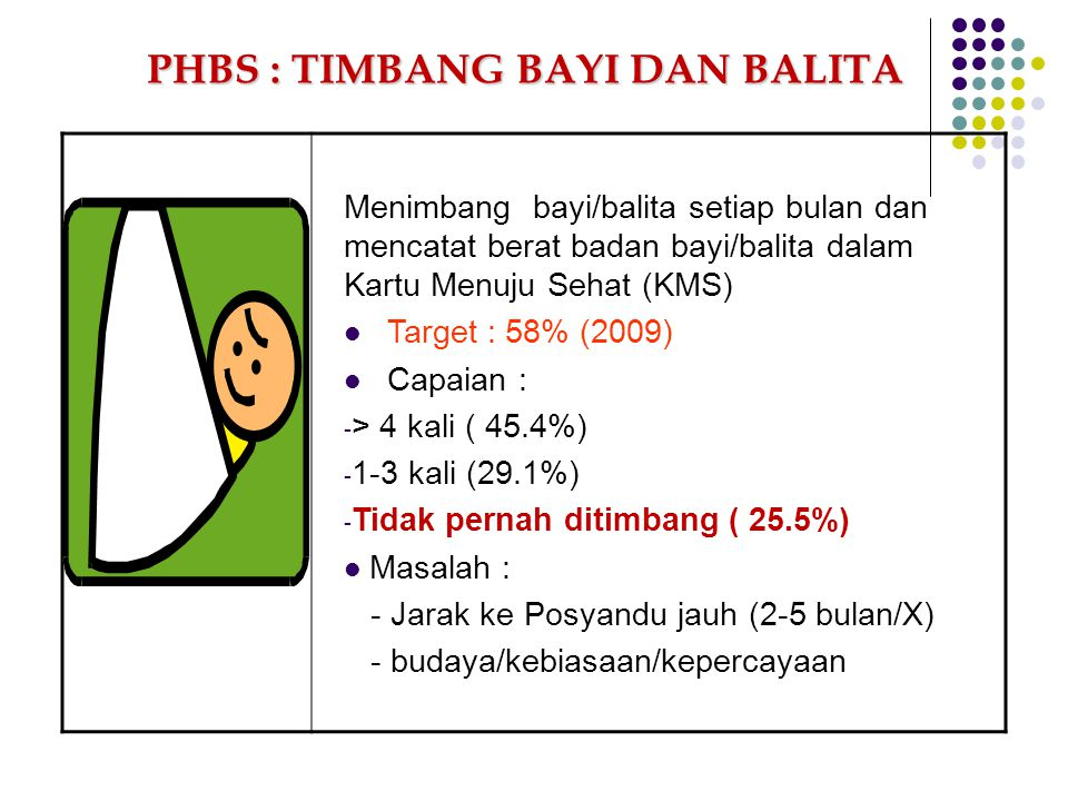 Menimbang bayi/balita setiap bulan dan mencatat berat badan bayi/balita dalam Kartu Menuju Sehat (KMS)  Target : 58% (2009)  Capaian : - > 4 kali (