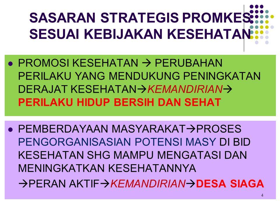 Kampanye melalui media massa elektronik, website, dan pameran  Pemantapan jejaring kemitraan  Mengembangkan Perilaku Hidup Bersih dan Sehat (PHBS) disemua tatanan.