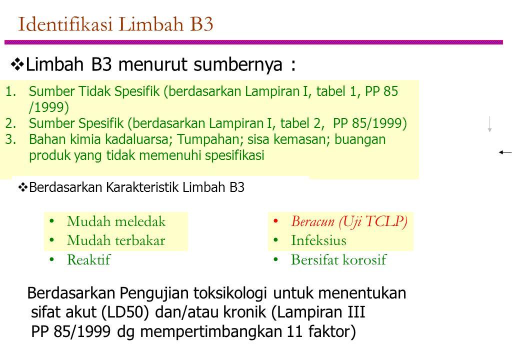 1.Sumber Tidak Spesifik (berdasarkan Lampiran I, tabel 1, PP 85 /1999) 2.Sumber Spesifik (berdasarkan Lampiran I, tabel 2, PP 85/1999) 3.Bahan kimia k