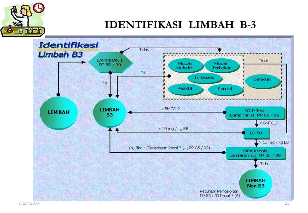 6/29/201426 IDENTIFIKASI LIMBAH B-3