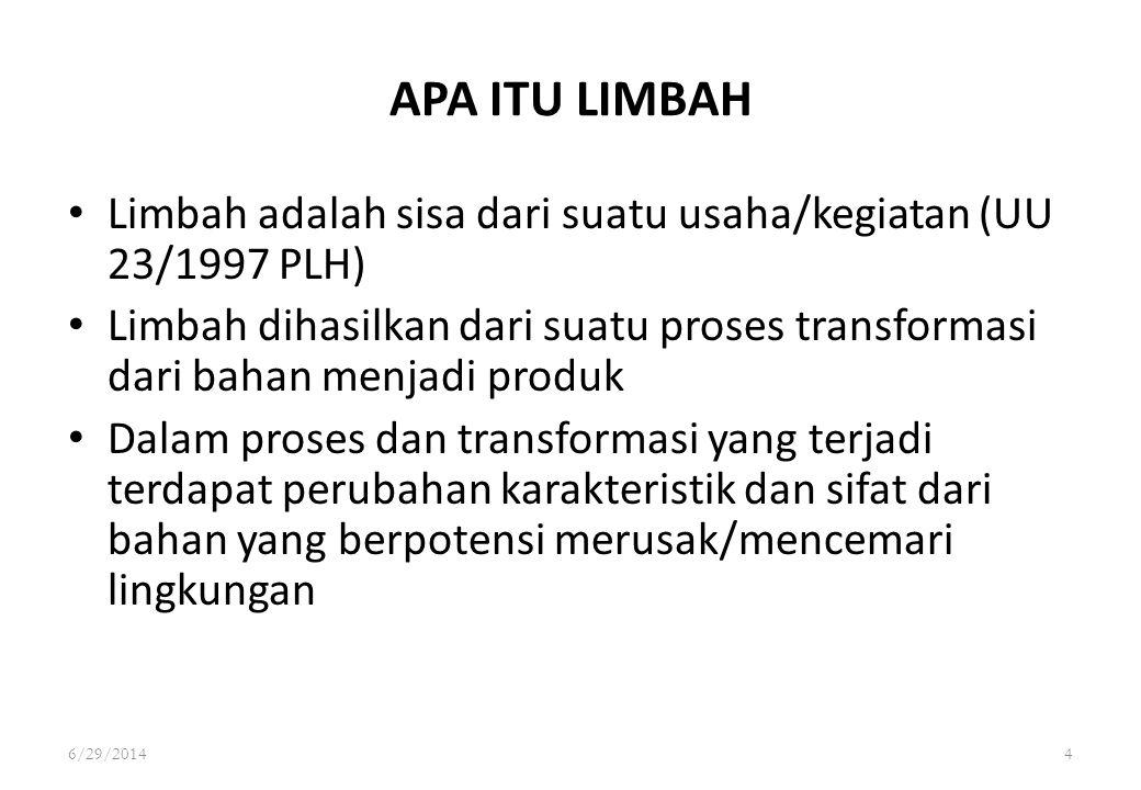 6/29/20144 APA ITU LIMBAH • Limbah adalah sisa dari suatu usaha/kegiatan (UU 23/1997 PLH) • Limbah dihasilkan dari suatu proses transformasi dari baha