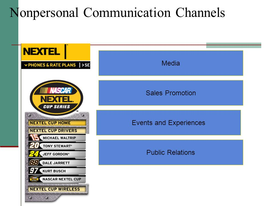 Media Sales Promotion Events and Experiences Public Relations Nonpersonal Communication Channels