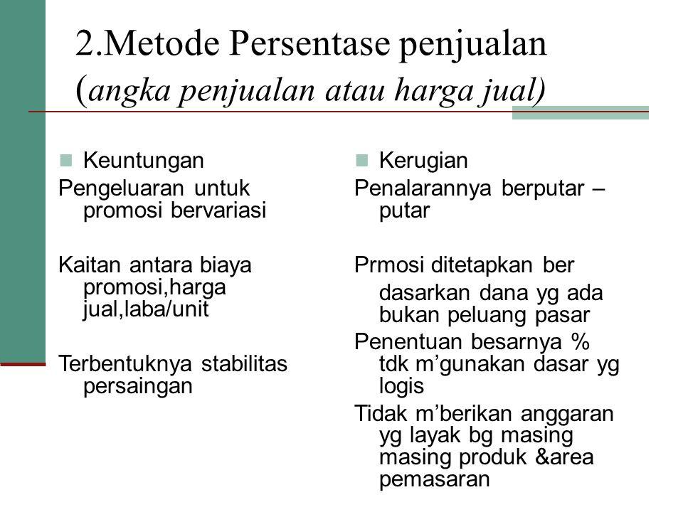 2.Metode Persentase penjualan ( angka penjualan atau harga jual)  Keuntungan Pengeluaran untuk promosi bervariasi Kaitan antara biaya promosi,harga jual,laba/unit Terbentuknya stabilitas persaingan  Kerugian Penalarannya berputar – putar Prmosi ditetapkan ber dasarkan dana yg ada bukan peluang pasar Penentuan besarnya % tdk m'gunakan dasar yg logis Tidak m'berikan anggaran yg layak bg masing masing produk &area pemasaran
