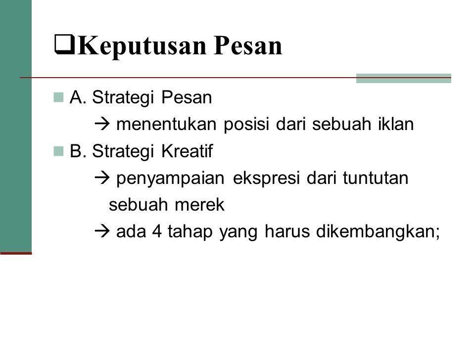  Keputusan Pesan  A.Strategi Pesan  menentukan posisi dari sebuah iklan  B.