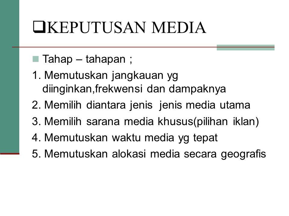  KEPUTUSAN MEDIA  Tahap – tahapan ; 1. Memutuskan jangkauan yg diinginkan,frekwensi dan dampaknya 2. Memilih diantara jenis jenis media utama 3. Mem