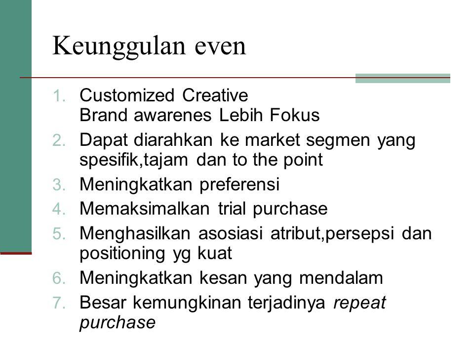 Keunggulan even 1. Customized Creative Brand awarenes Lebih Fokus 2. Dapat diarahkan ke market segmen yang spesifik,tajam dan to the point 3. Meningka