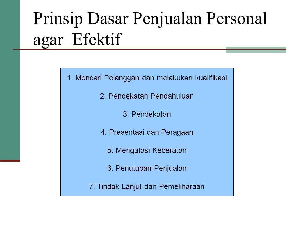 Prinsip Dasar Penjualan Personal agar Efektif 1. Mencari Pelanggan dan melakukan kualifikasi 2. Pendekatan Pendahuluan 3. Pendekatan 4. Presentasi dan