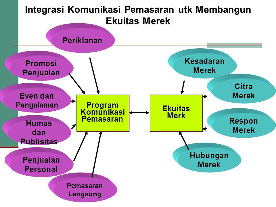 Integrasi Komunikasi Pemasaran utk Membangun Ekuitas Merek Even dan Pengalaman Citra Merek Respon Merek Program Komunikasi Pemasaran Ekuitas Merk Peri