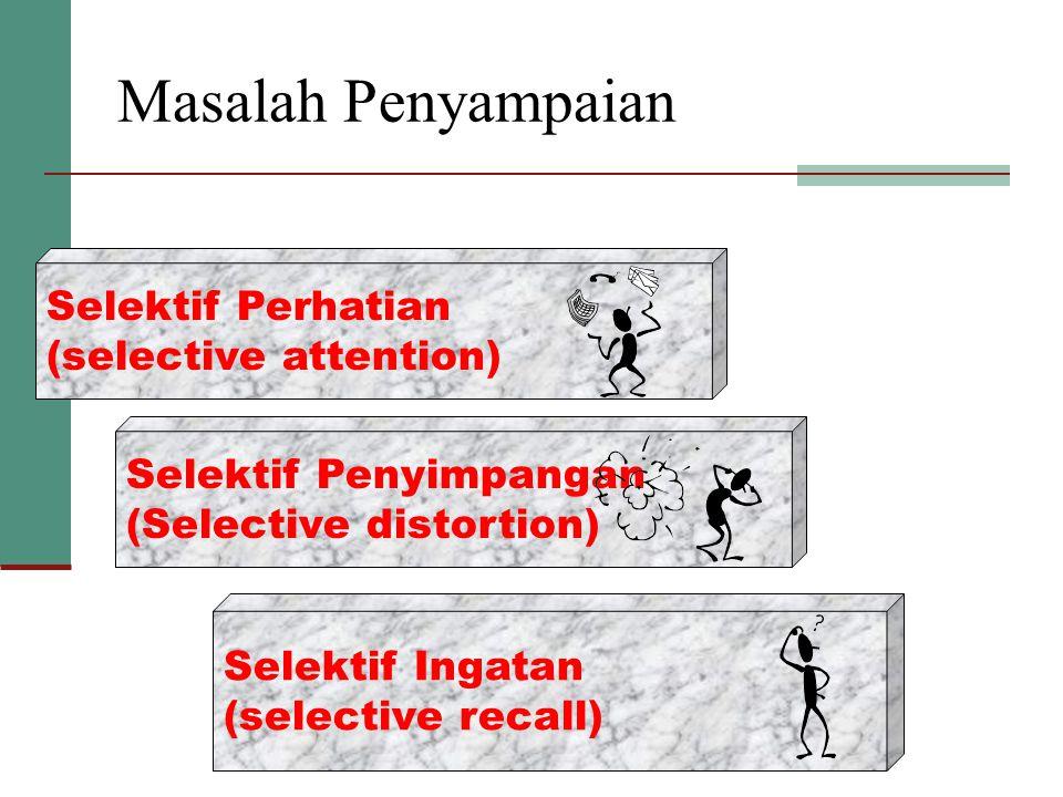 Masalah Penyampaian Selektif Perhatian (selective attention) Selektif Penyimpangan (Selective distortion) Selektif Ingatan (selective recall)