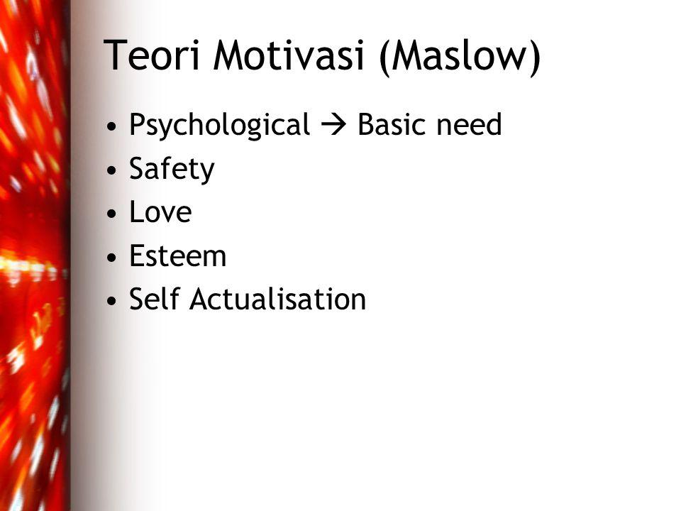 Teori Motivasi (Maslow) •Psychological  Basic need •Safety •Love •Esteem •Self Actualisation