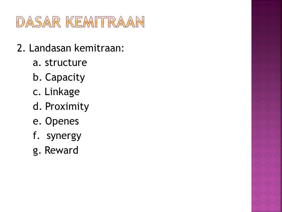 2. Landasan kemitraan: a. structure b. Capacity c. Linkage d. Proximity e. Openes f. synergy g. Reward