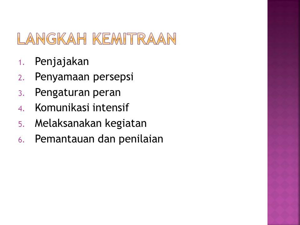 1. Penjajakan 2. Penyamaan persepsi 3. Pengaturan peran 4. Komunikasi intensif 5. Melaksanakan kegiatan 6. Pemantauan dan penilaian