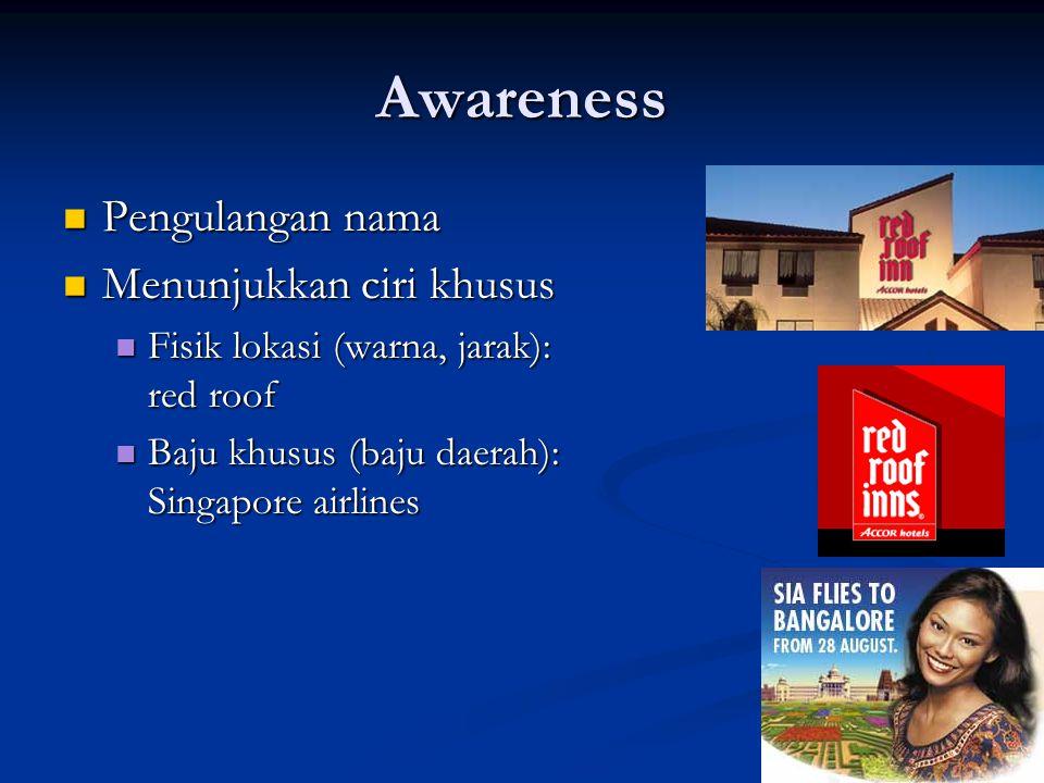 Awareness  Pengulangan nama  Menunjukkan ciri khusus  Fisik lokasi (warna, jarak): red roof  Baju khusus (baju daerah): Singapore airlines