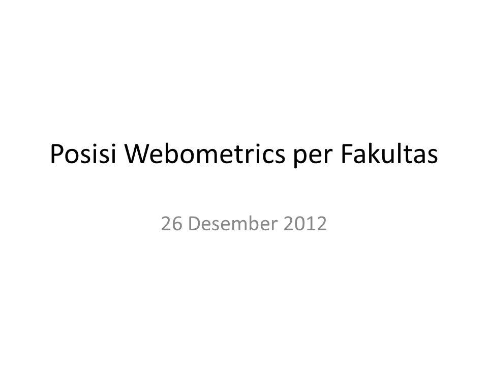 Posisi Webometrics per Fakultas 26 Desember 2012