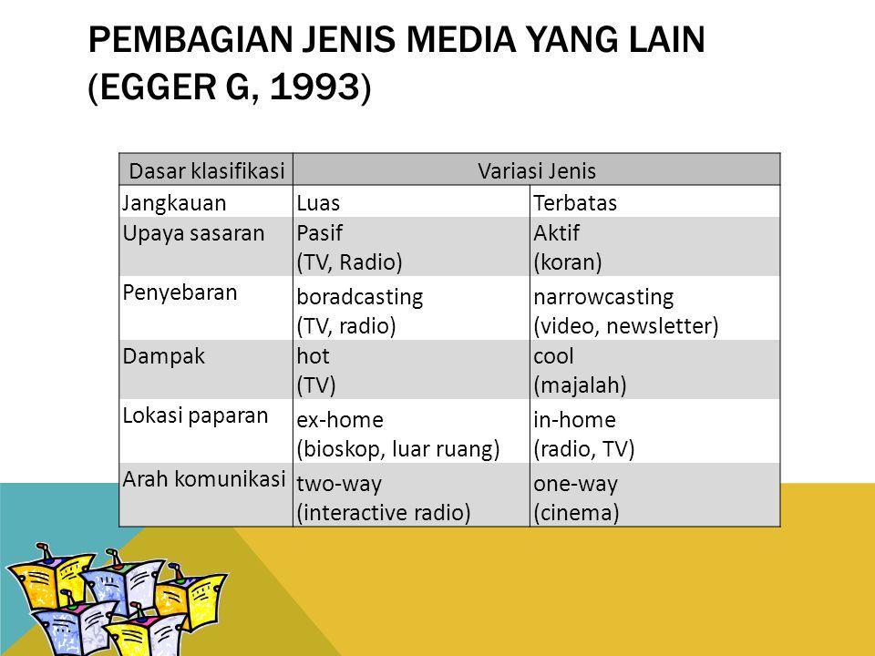 PEMBAGIAN JENIS MEDIA YANG LAIN (EGGER G, 1993) Dasar klasifikasiVariasi Jenis JangkauanLuasTerbatas Upaya sasaran Pasif (TV, Radio) Aktif (koran) Penyebaran boradcasting (TV, radio) narrowcasting (video, newsletter) Dampak hot (TV) cool (majalah) Lokasi paparan ex-home (bioskop, luar ruang) in-home (radio, TV) Arah komunikasi two-way (interactive radio) one-way (cinema)