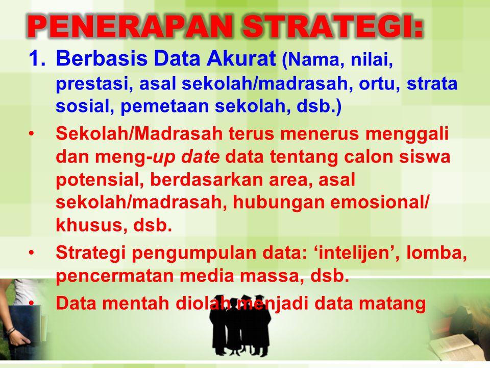1.Berbasis Data Akurat (Nama, nilai, prestasi, asal sekolah/madrasah, ortu, strata sosial, pemetaan sekolah, dsb.) •Sekolah/Madrasah terus menerus men