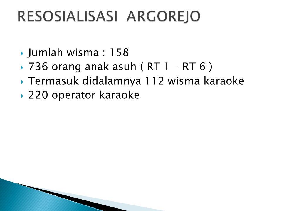  Jumlah wisma : 158  736 orang anak asuh ( RT 1 – RT 6 )  Termasuk didalamnya 112 wisma karaoke  220 operator karaoke
