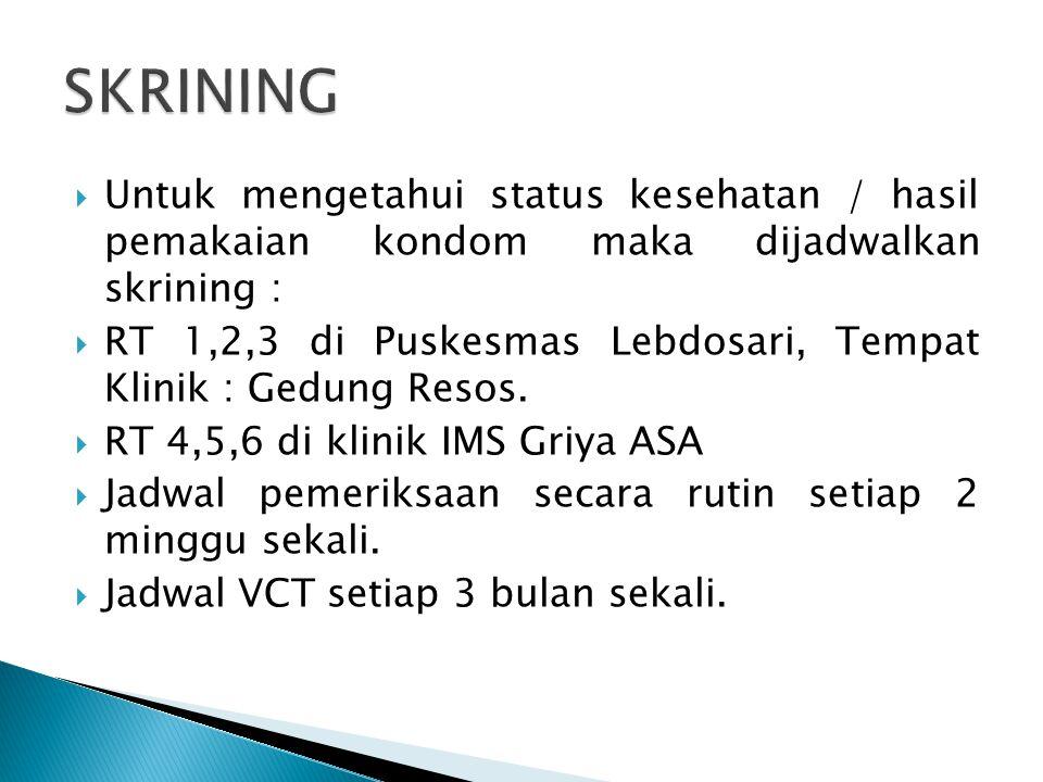  Untuk mengetahui status kesehatan / hasil pemakaian kondom maka dijadwalkan skrining :  RT 1,2,3 di Puskesmas Lebdosari, Tempat Klinik : Gedung Res