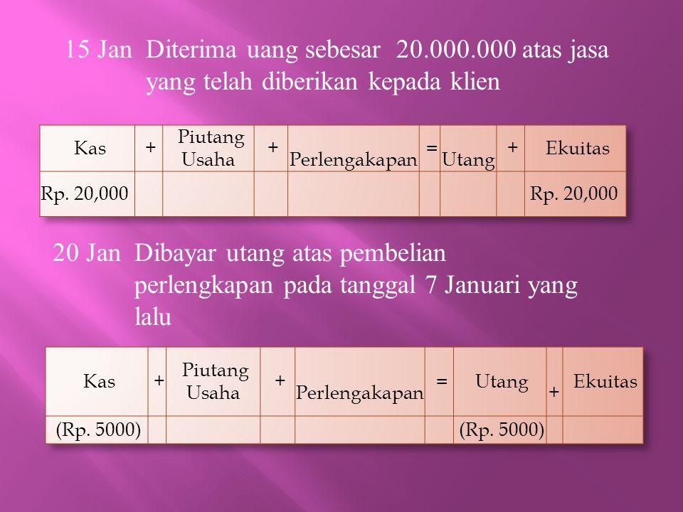 15 Jan Diterima uang sebesar 20.000.000 atas jasa yang telah diberikan kepada klien 20 Jan Dibayar utang atas pembelian perlengkapan pada tanggal 7 Ja
