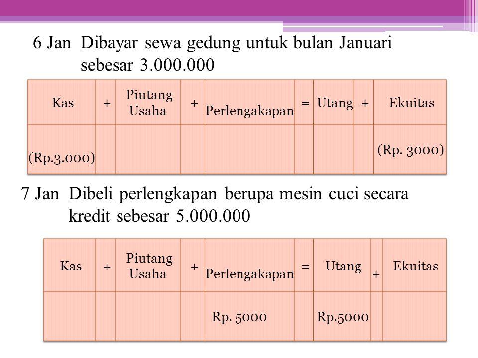 7 JanDibeli perlengkapan berupa mesin cuci secara kredit sebesar 5.000.000 6 JanDibayar sewa gedung untuk bulan Januari sebesar 3.000.000