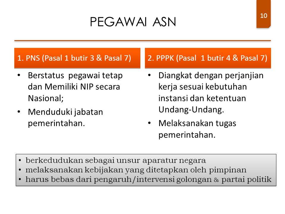 10 1. PNS (Pasal 1 butir 3 & Pasal 7) • Berstatus pegawai tetap dan Memiliki NIP secara Nasional; • Menduduki jabatan pemerintahan. 2. PPPK (Pasal 1 b