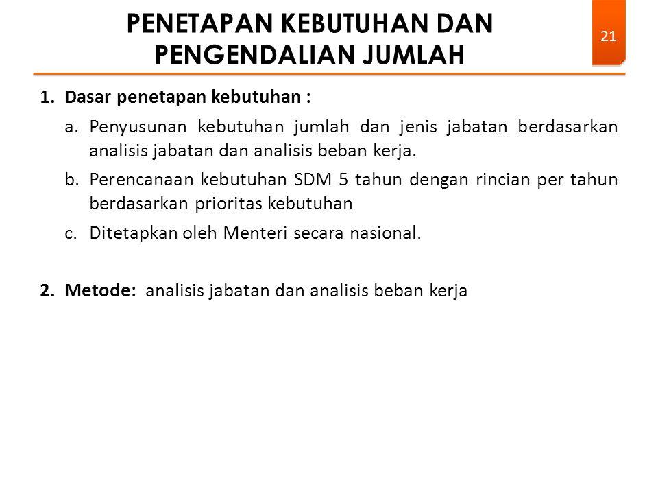 1.Dasar penetapan kebutuhan : a.Penyusunan kebutuhan jumlah dan jenis jabatan berdasarkan analisis jabatan dan analisis beban kerja. b.Perencanaan keb