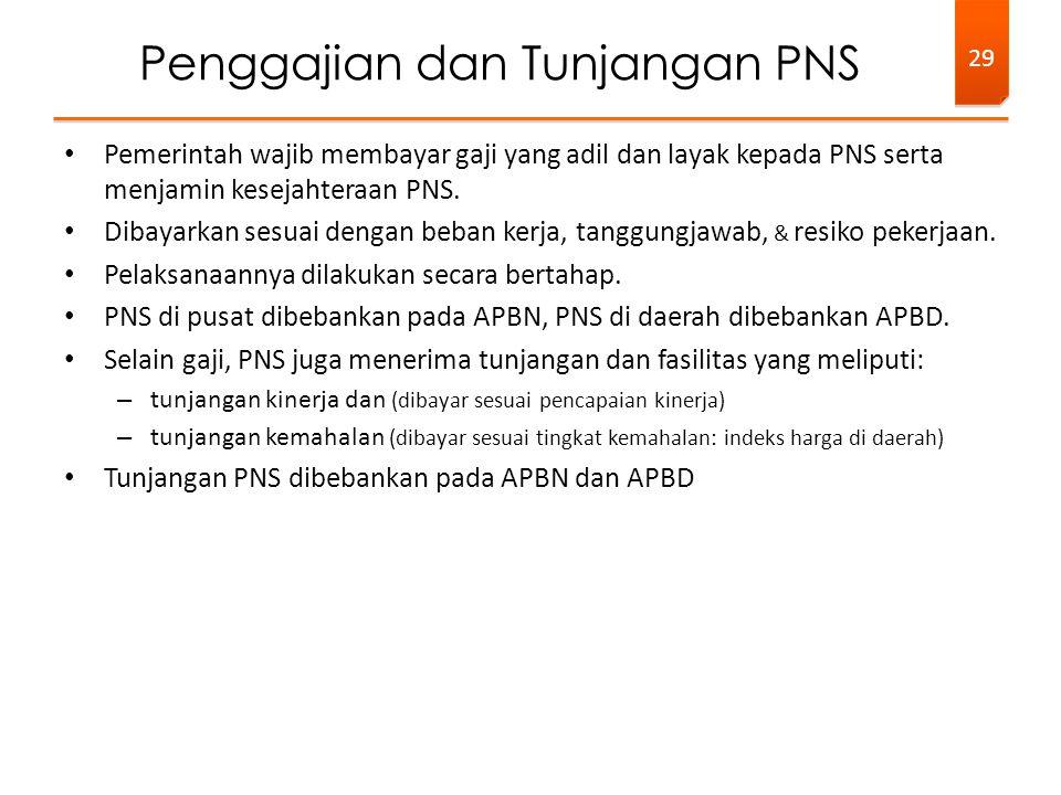 • Pemerintah wajib membayar gaji yang adil dan layak kepada PNS serta menjamin kesejahteraan PNS. • Dibayarkan sesuai dengan beban kerja, tanggungjawa