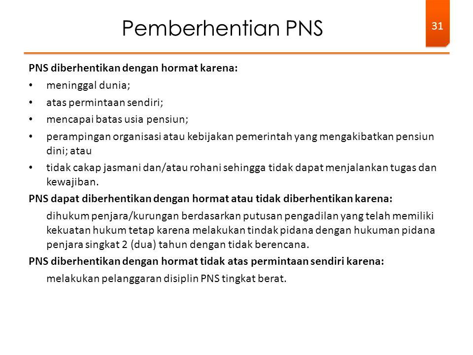 PNS diberhentikan dengan hormat karena: • meninggal dunia; • atas permintaan sendiri; • mencapai batas usia pensiun; • perampingan organisasi atau keb