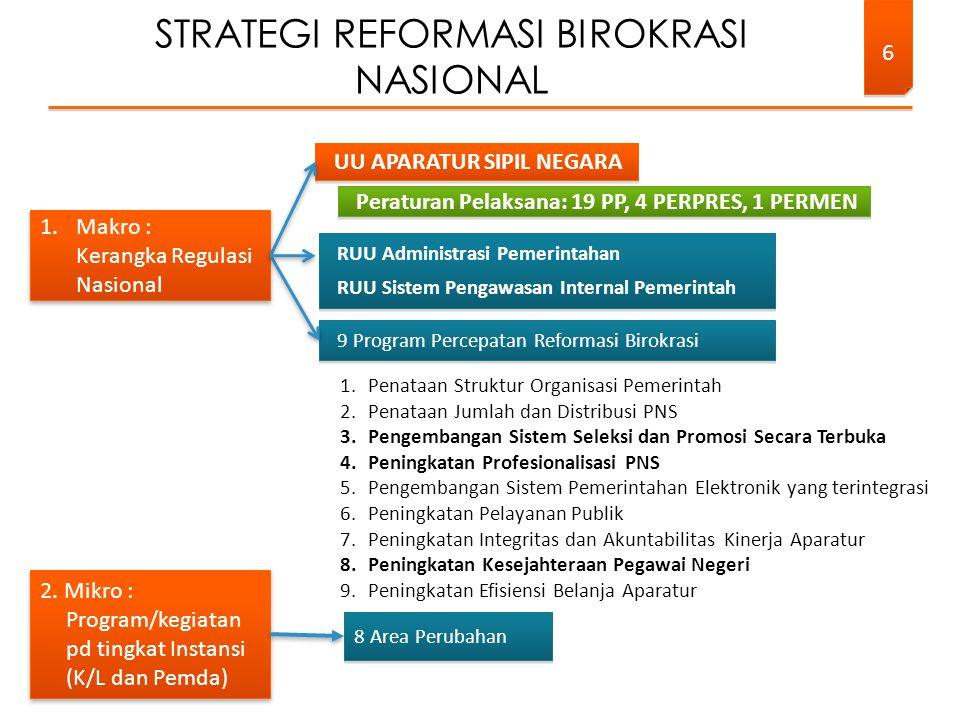 STRATEGI REFORMASI BIROKRASI NASIONAL 1.Makro : Kerangka Regulasi Nasional 1.Makro : Kerangka Regulasi Nasional UU APARATUR SIPIL NEGARA 9 Program Per