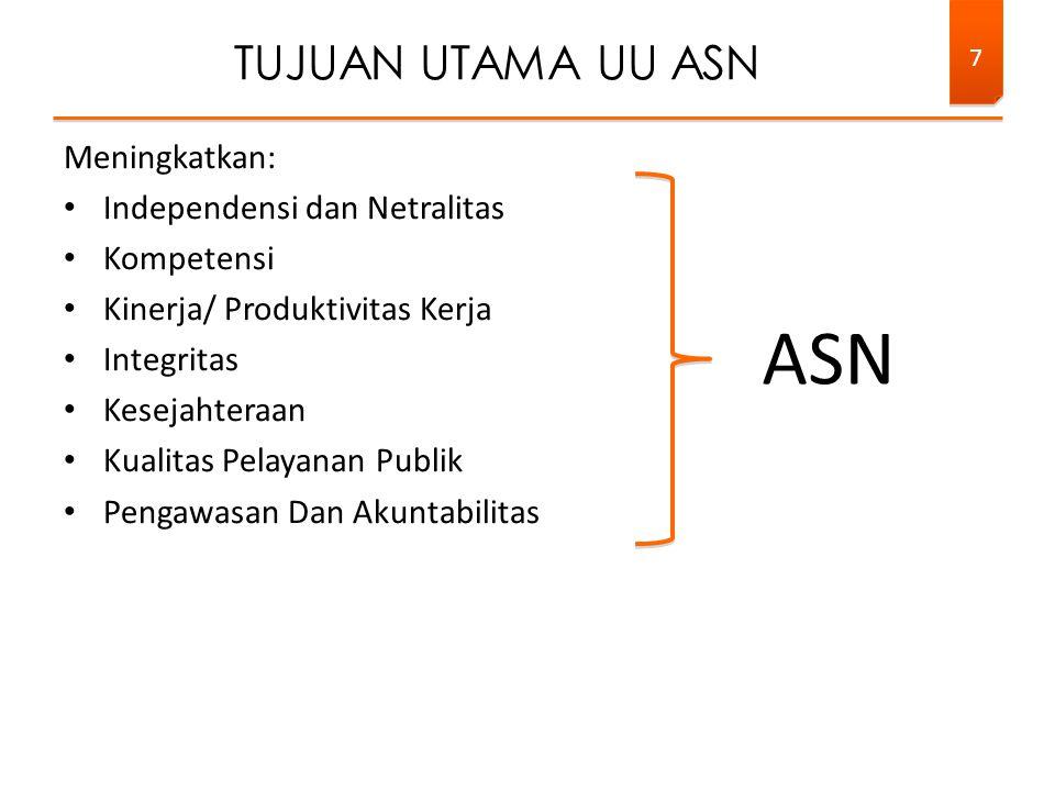 1.Tujuan: Efisiensi, Efektivitas, Akurasi Pengambilan Keputusan dalam manajemen ASN.