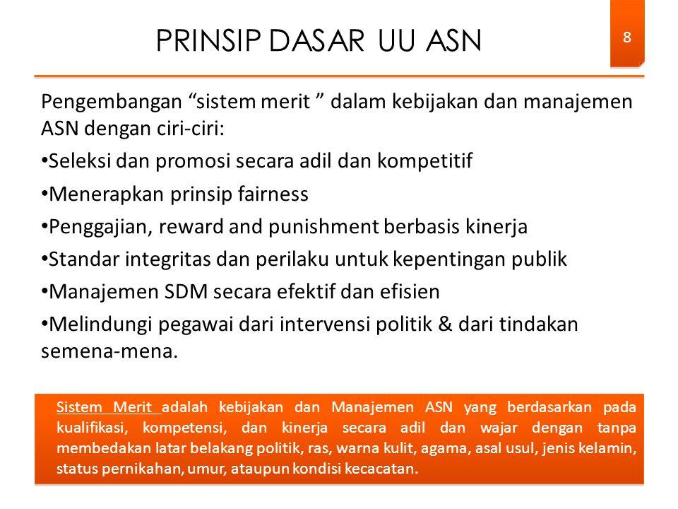 """Pengembangan """"sistem merit """" dalam kebijakan dan manajemen ASN dengan ciri-ciri: • Seleksi dan promosi secara adil dan kompetitif • Menerapkan prinsip"""