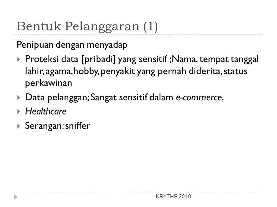 Bentuk Pelanggaran (1) KR/ITHB 2010 Penipuan dengan menyadap  Proteksi data [pribadi] yang sensitif ;Nama, tempat tanggal lahir, agama,hobby, penyaki