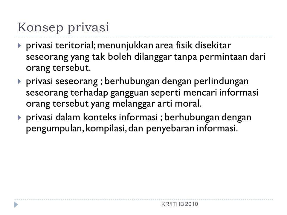 Konsep privasi KR/ITHB 2010  privasi teritorial; menunjukkan area fisik disekitar seseorang yang tak boleh dilanggar tanpa permintaan dari orang ters